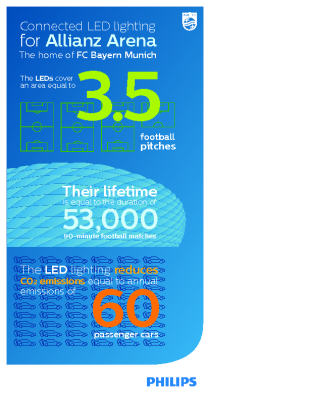Allianz Arena – Infografika